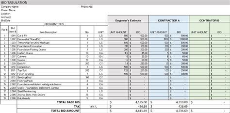 contractor bid the master guide to construction bidding smartsheet