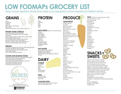 A Little Bit More About Fodmaps With Expert Kate Scarlata