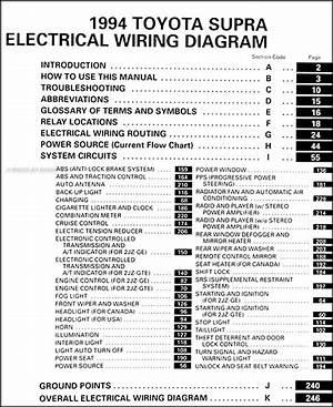 1991 Toyota Supra Wiring Diagram 25806 Netsonda Es