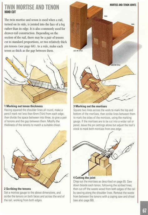 unique fine woodworking ideas  pinterest wood joints woodworking joint types  wall