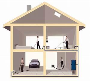 centrale d39aspiration serie saphir 600 n unelvent With centrale d aspiration pour maison