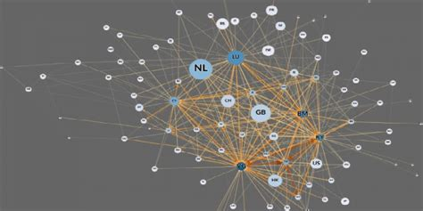 network analysis shows offshore finance   complex