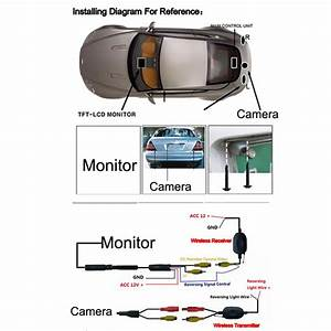 7 Tft Lcd Monitor Backup Camera Wiring Diagram Pillow Tft