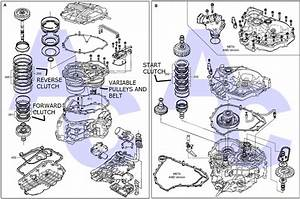 Car Guru  Stop Downshift In Manual Transmissions