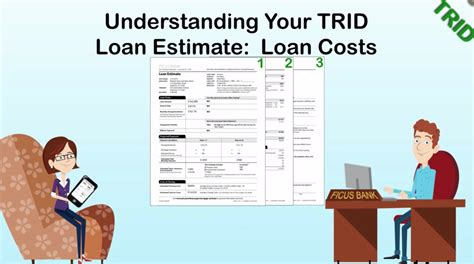 Understanding Your Loan Estimate