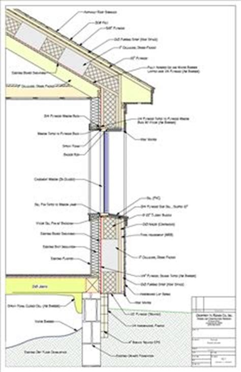 Slab On Grade Foundation Details  Architectural Details