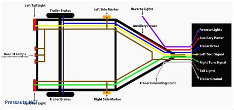 7 Pin Trailer Connector Wiring Diagram For by Wiring Diagram For 7 Prong Trailer Trailer Wiring