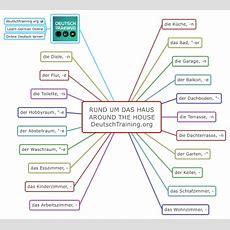Wortschatz Archive Deutschtraining