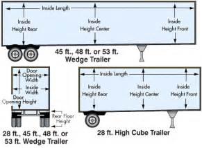 similiar 53 trailer diagram keywords lance c er wiring diagram besides 7 wire trailer wiring diagram