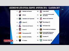 ASCENSO MX ★ LISTA OFICIAL EQUIPOS ★ APERTURA 2016