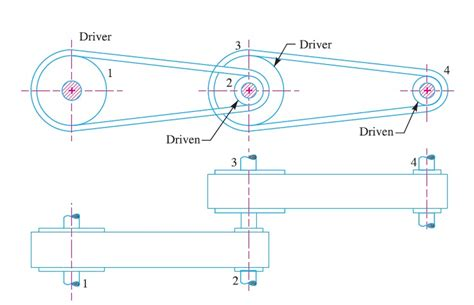 Types Of Flat Belt Drives