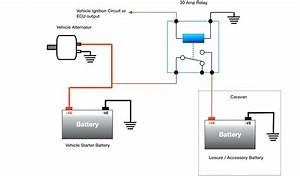 amp plug wiring diagram fresh diagrams breaker wire size With 50 amp outlet diagram related keywords suggestions 50 amp outlet