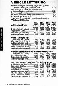 2007 contractors pricing guide for vehicle graphics for Vehicle lettering pricing guide