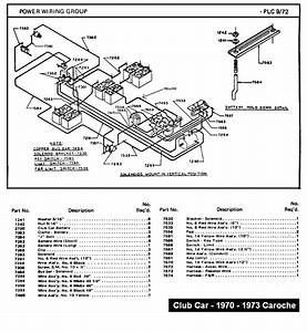 Club Car Wiring Schematic