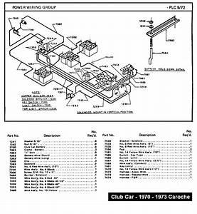 Club Car Wiring Schematic