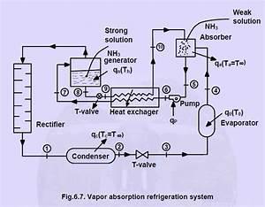 Refrigeration  Heat Pump Refrigeration Schematic