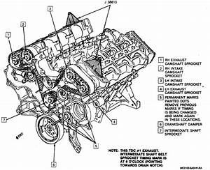 Where Are The Timing Allignment Marks For The 1995 Chevy Lumina 3 4 Liter Engine