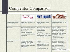 Home Goods Catalog Companies jobs4education com