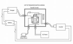 Rv Power Transfer Switch Wiring Diagram