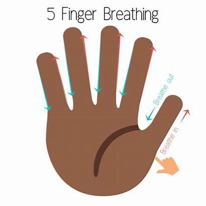 Breathing Finger Calming Corner Coping Visual Calm
