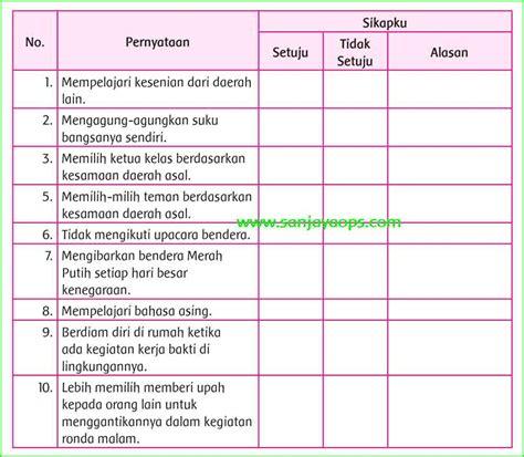 Kunci jawaban tematik halaman 96. Kunci Jawaban Tema 1 Kelas 6 Halaman 75 Dan 76 - Kunci ...