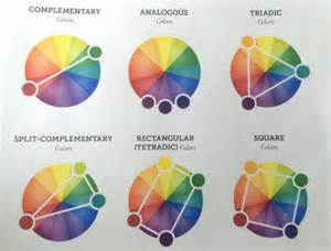Introduction Color Wheel Color Theory Watercolor Universitywatercolor University Color Wheel Paint For Your Home Inspirations
