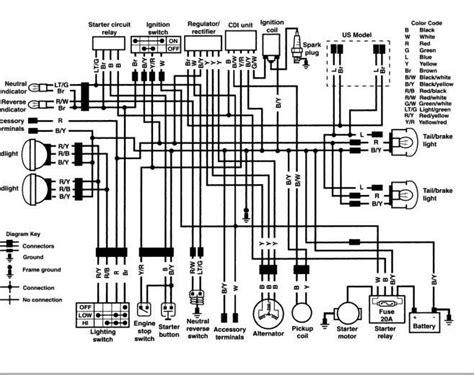 klf220 wiring diagram 1998 kawasaki bayou 220 wiring