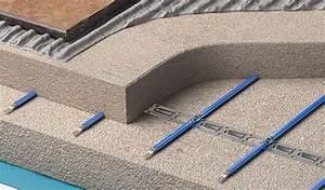 Underfloor Heating For Concrete And Screeded Floors