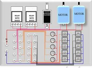 Schematic Diagram For Multiple I  O Plc Modules