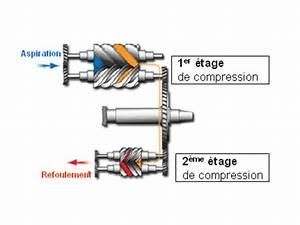 Compresseur A Vis : compresseur d 39 air vis s ches contact sudac air service ~ Melissatoandfro.com Idées de Décoration