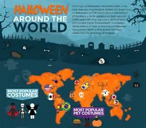 around the world crafty october day 9 the purple pumpkin