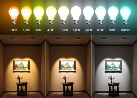 Different Effects Of Led Light Color Temperature