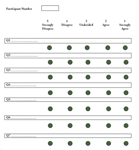 Likert Scale Template Likert Scale Template Doliquid