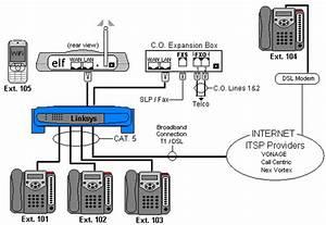 Spektra Komunikasi  Pabx