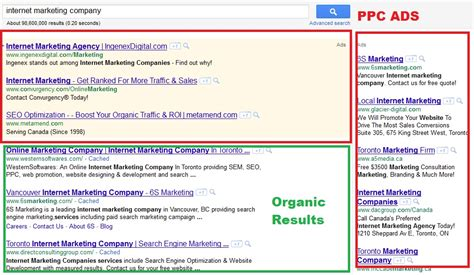 Organic Search Engine Marketing by Search Engine Optimization Inc Flseo1