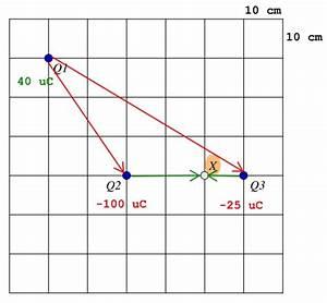 Betrag Berechnen : betrag des feldst rkevektors in einem punkt berechnen ~ Themetempest.com Abrechnung