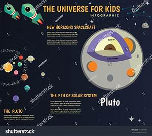 Universe Kids Solar System Planets Comparison Stock Vector ...