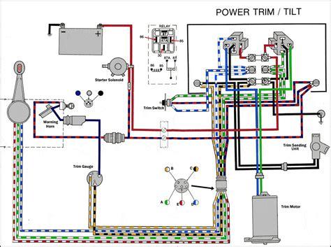 Mercruiser Tilt Trim Wiring Diagram by Now Boat Wiring Diagrams Manuals Niege