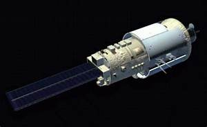 Components Of Mir Space Station  Priroda Module