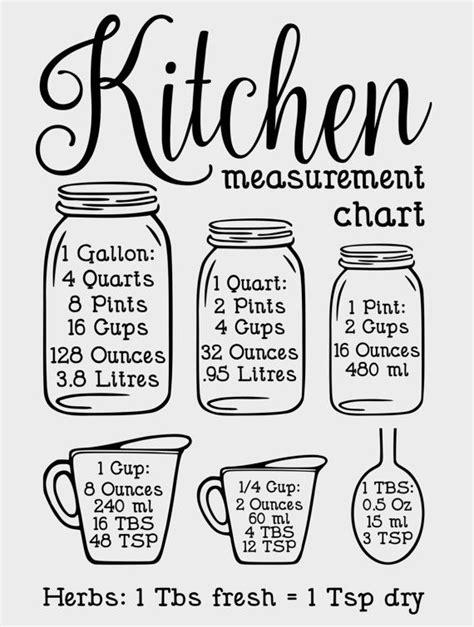 Kitchen Measurements by Kitchen Measurement Chart Decal Kitchen Conversions Chart