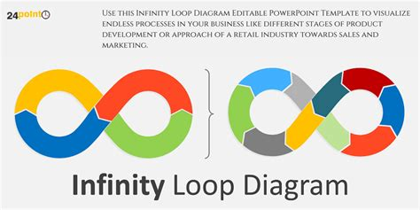 point    twitter   infinity loop