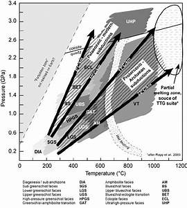 Metamorphic Facies Diagram  After Oberh  U0308nsli Et Al  2004  And