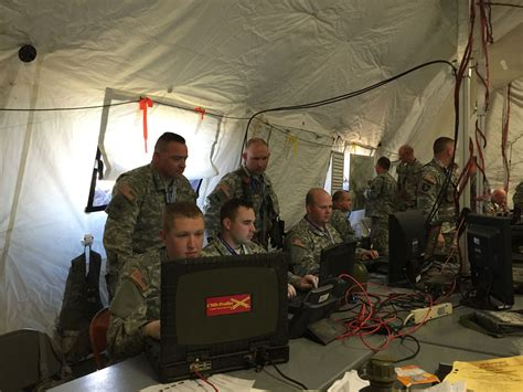 us army atrrs help desk profiler meteorological system aligns with army s