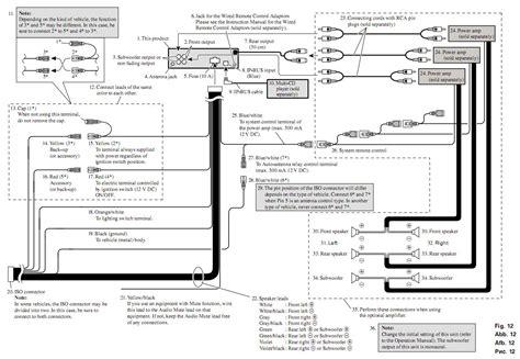 pioneer radio wiring diagram pioneer car radio stereo