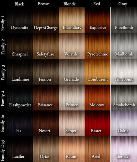 List Of All Hair Colors by Digital