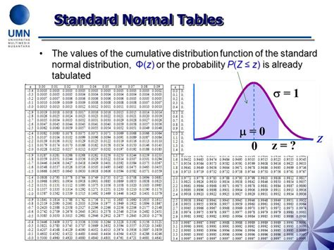 Topic 5 Normal Distributions.