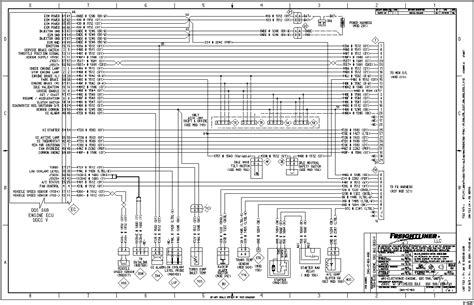 Wiring Diagram For Ddec Freightliner