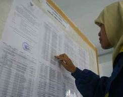 Jawa timur merupakan sebuah provinsi di bagian timur pulau jawa, indonesia. INFO TES CPNS: Hasil Ujian CPNS Tes Kompetensi Dasar (TKD ...