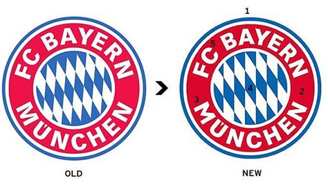 Some logos are clickable and available in large sizes. FC Bayern München verändert sein Logo