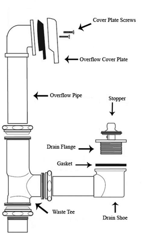 bathtub drain assembly removal bathtub drain replacement maryland washington dc n va